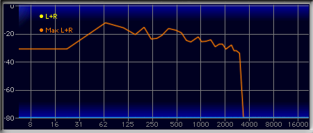 frequency response 16k m4a