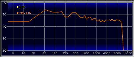 frequency response 56k m4a